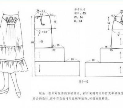 分享常见的几种服装制版方法